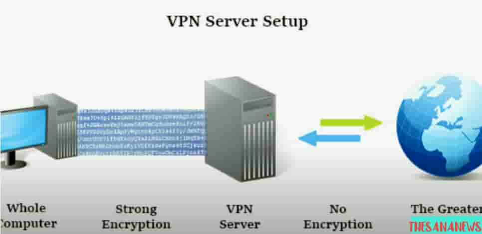 is VPN a proxy server?