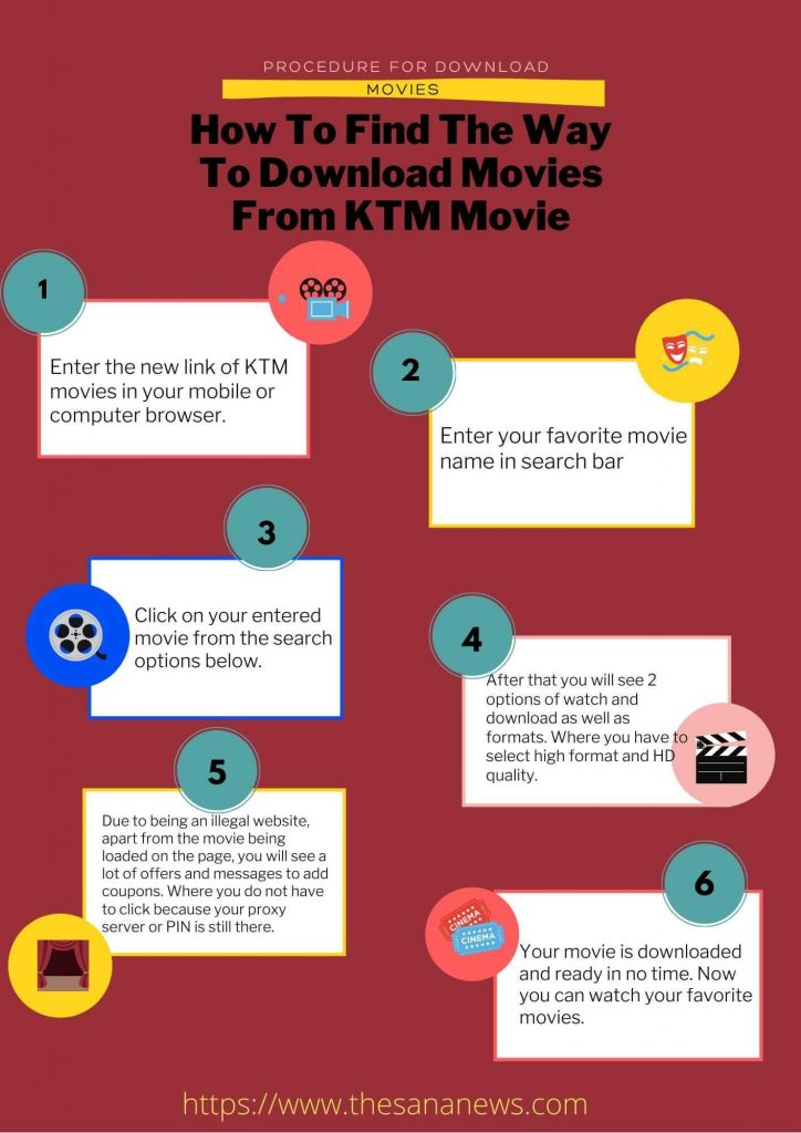 How To Find The Way To Download Movies From KTM Movie