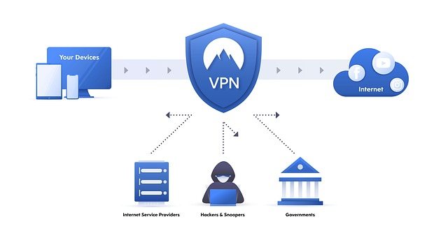 Pros And Cons About Proxy Server And VPN